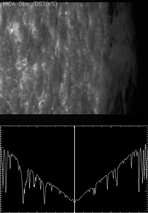 Example of the spectroheliogram